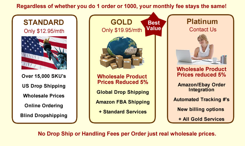 bangalla drop shipping